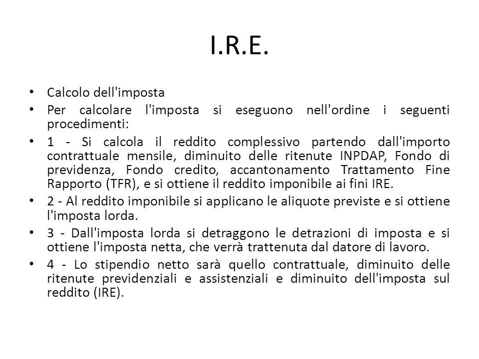I.R.E. Calcolo dell imposta
