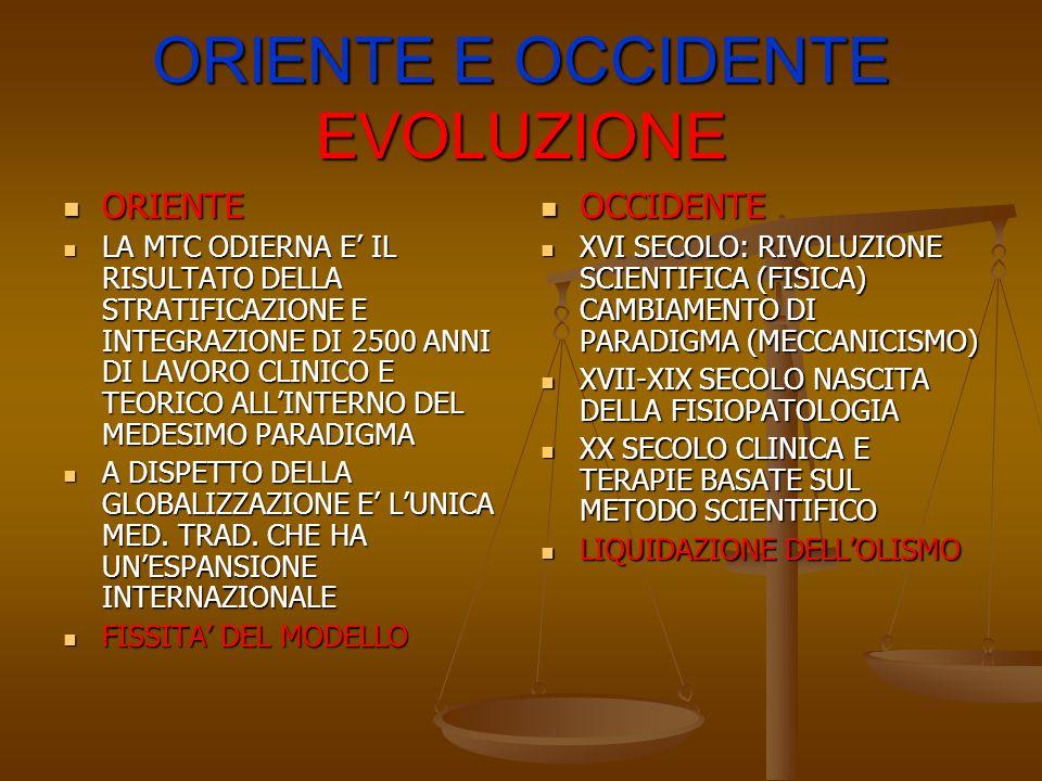 ORIENTE E OCCIDENTE EVOLUZIONE