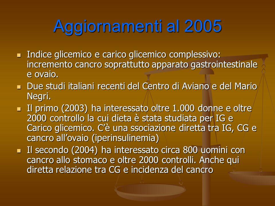 Aggiornamenti al 2005 Indice glicemico e carico glicemico complessivo: incremento cancro soprattutto apparato gastrointestinale e ovaio.