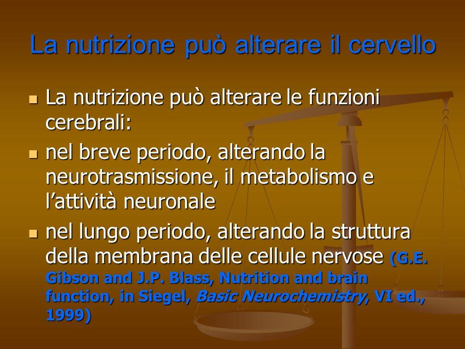 La nutrizione può alterare il cervello