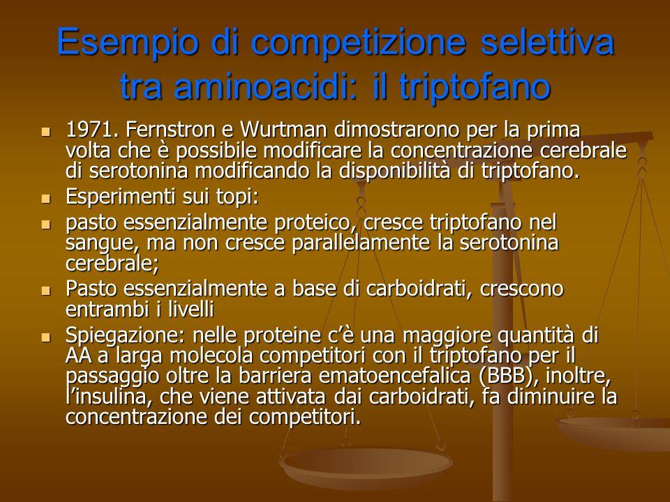 Esempio di competizione selettiva tra aminoacidi: il triptofano