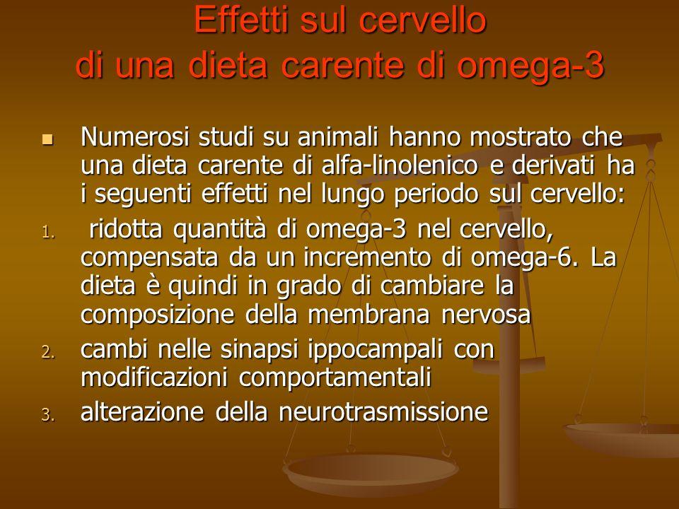 Effetti sul cervello di una dieta carente di omega-3