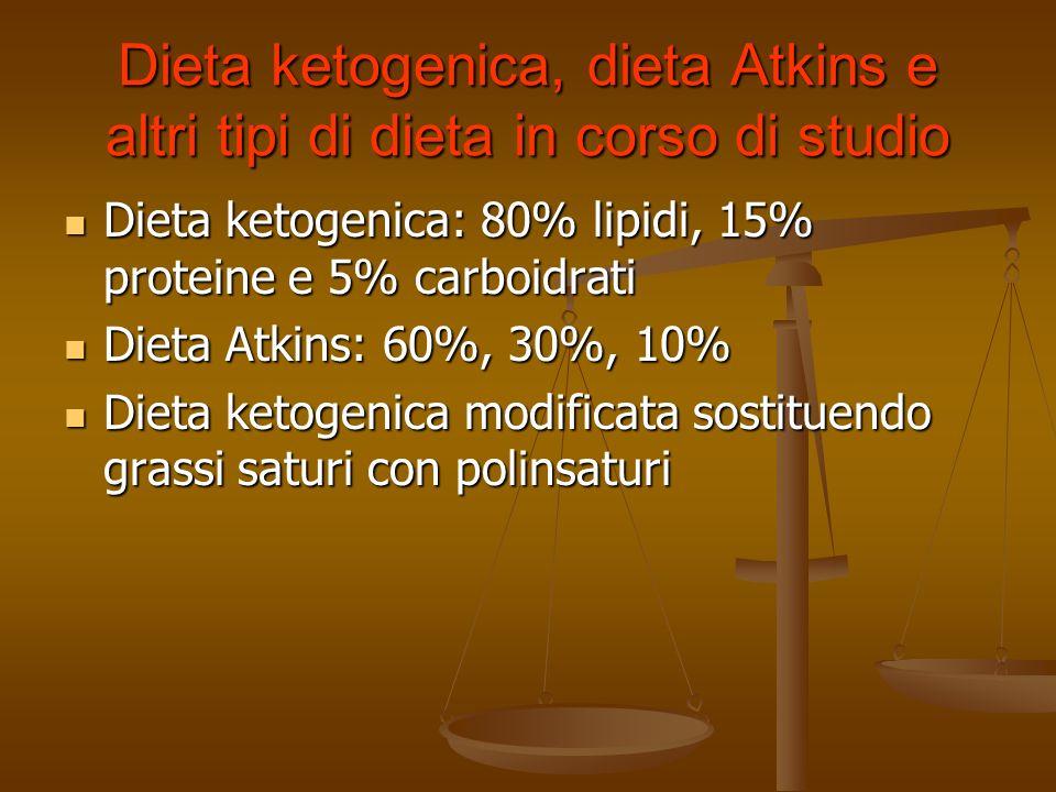 Dieta ketogenica, dieta Atkins e altri tipi di dieta in corso di studio