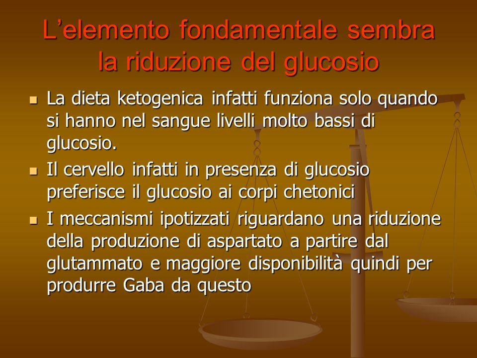 L'elemento fondamentale sembra la riduzione del glucosio