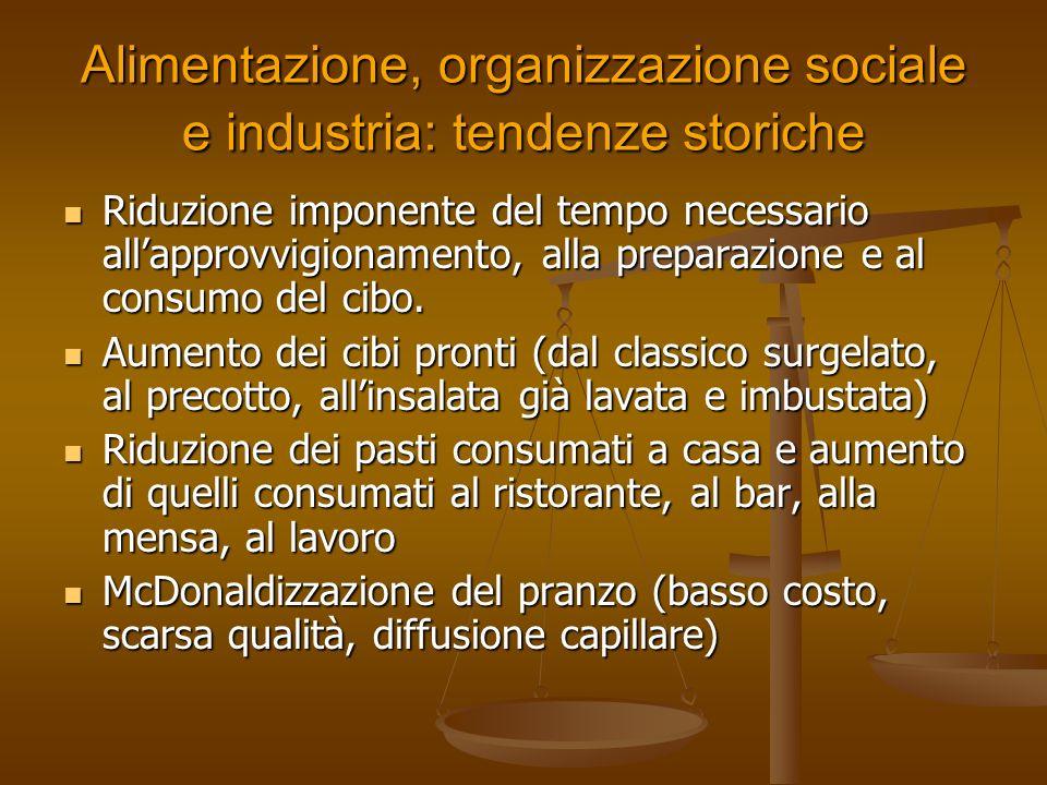 Alimentazione, organizzazione sociale e industria: tendenze storiche