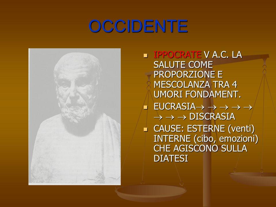 OCCIDENTE IPPOCRATE V A.C. LA SALUTE COME PROPORZIONE E MESCOLANZA TRA 4 UMORI FONDAMENT. EUCRASIA        DISCRASIA.