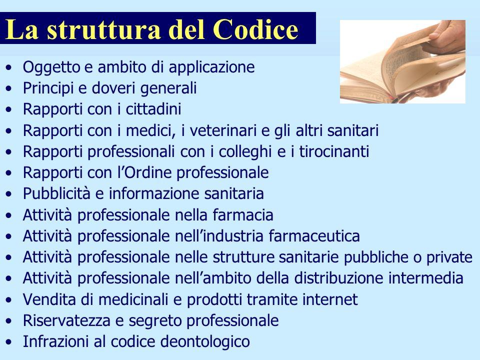 La struttura del Codice