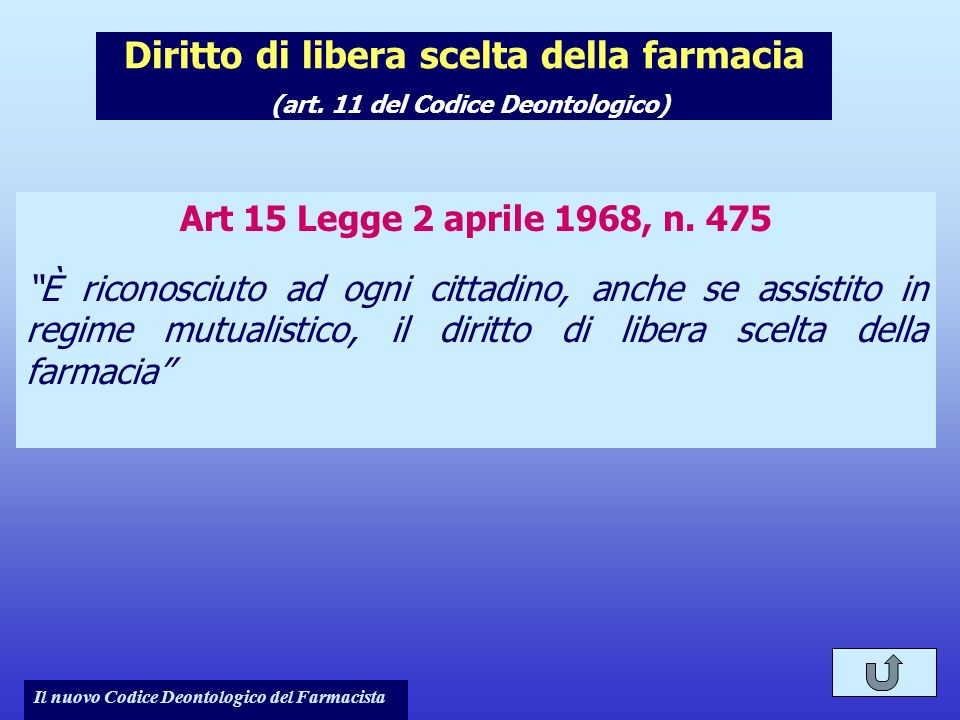 Diritto di libera scelta della farmacia (art