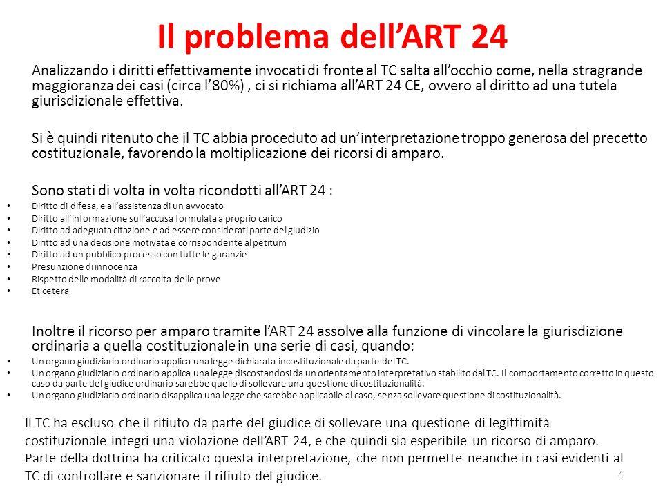 Il problema dell'ART 24