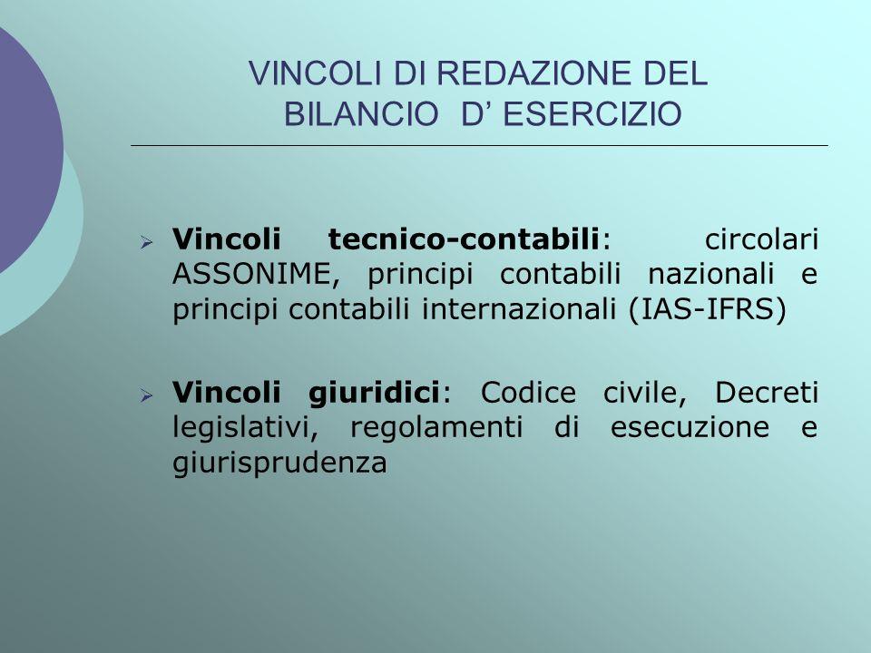 VINCOLI DI REDAZIONE DEL BILANCIO D' ESERCIZIO
