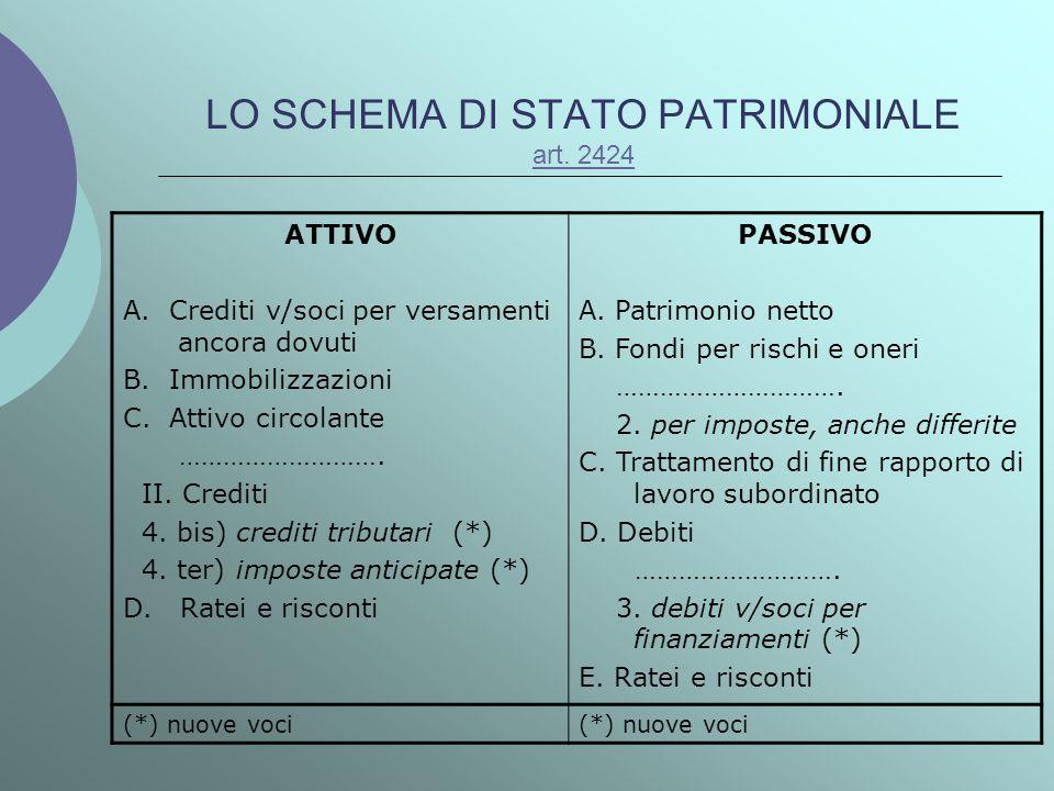 LO SCHEMA DI STATO PATRIMONIALE art. 2424