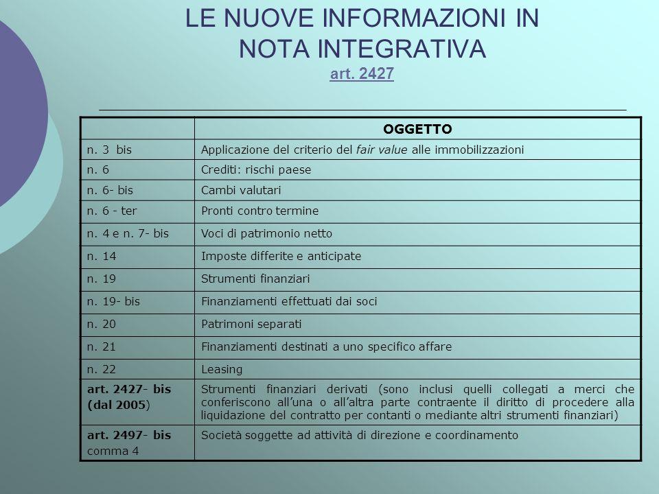 LE NUOVE INFORMAZIONI IN NOTA INTEGRATIVA art. 2427