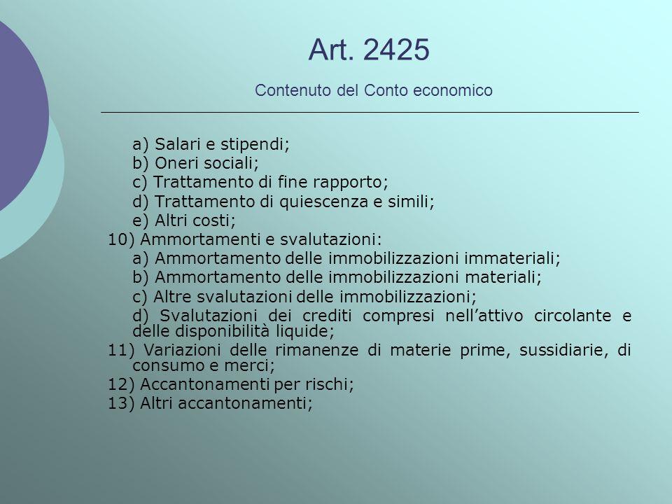 Art. 2425 Contenuto del Conto economico