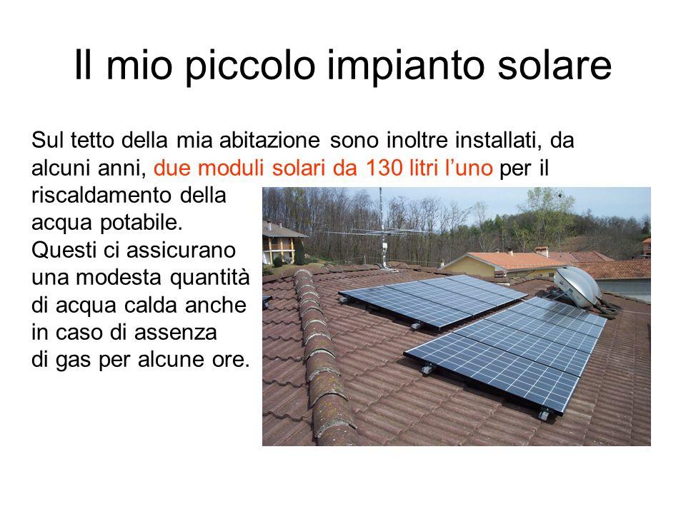 Il mio piccolo impianto solare