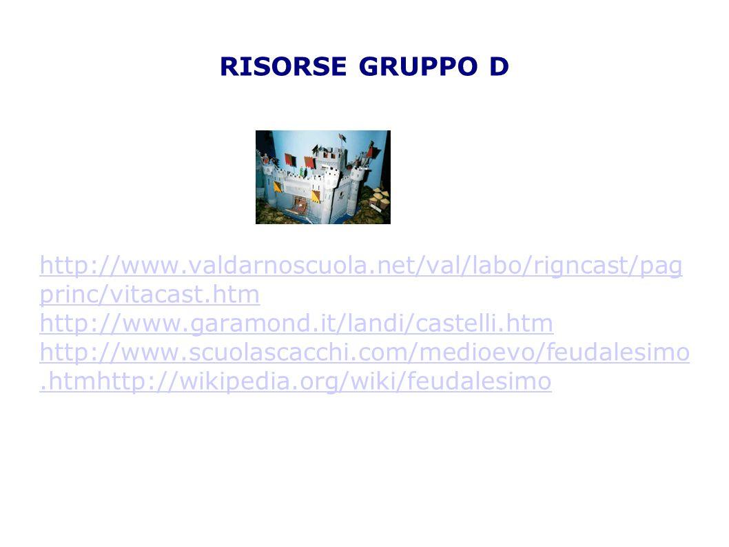 RISORSE GRUPPO D http://www.valdarnoscuola.net/val/labo/rigncast/pagprinc/vitacast.htm. http://www.garamond.it/landi/castelli.htm.