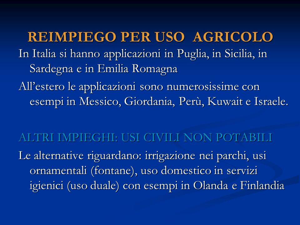 REIMPIEGO PER USO AGRICOLO