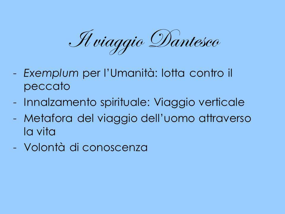 Il viaggio Dantesco Exemplum per l'Umanità: lotta contro il peccato