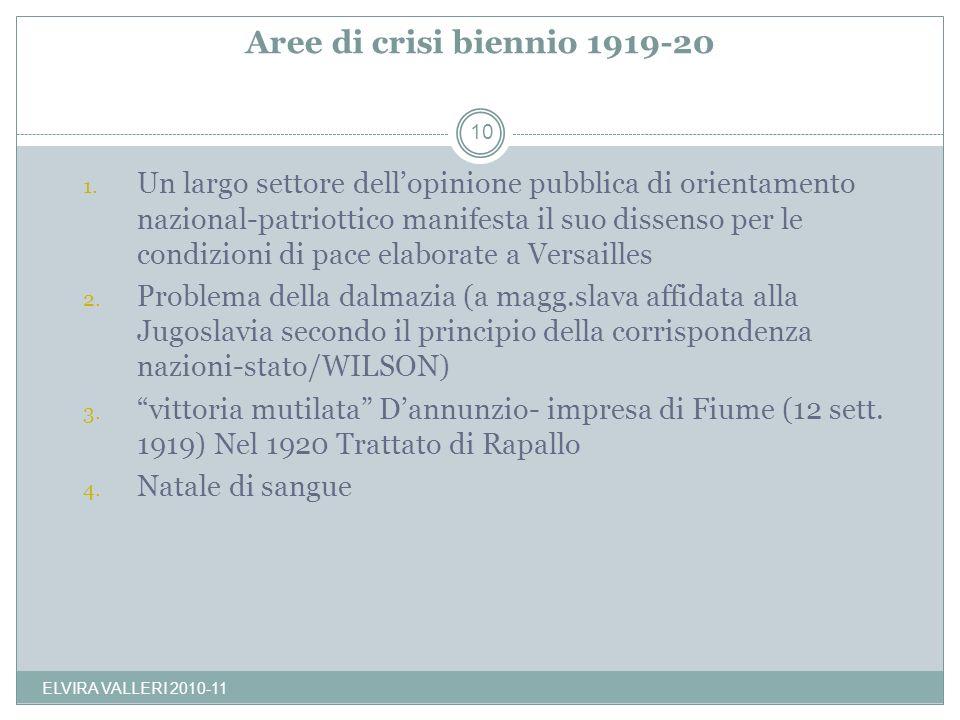 Aree di crisi biennio 1919-20