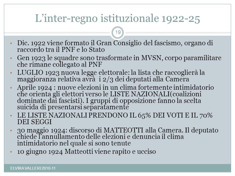 L'inter-regno istituzionale 1922-25