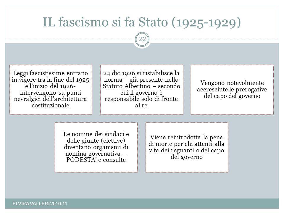 IL fascismo si fa Stato (1925-1929)