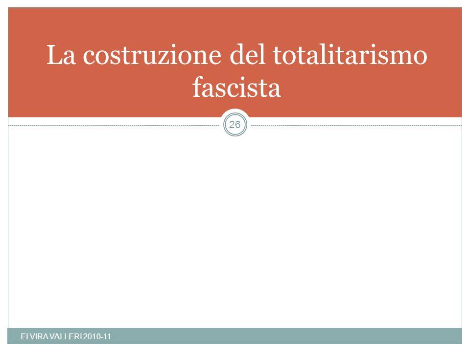 La costruzione del totalitarismo fascista