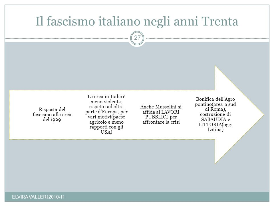 Il fascismo italiano negli anni Trenta