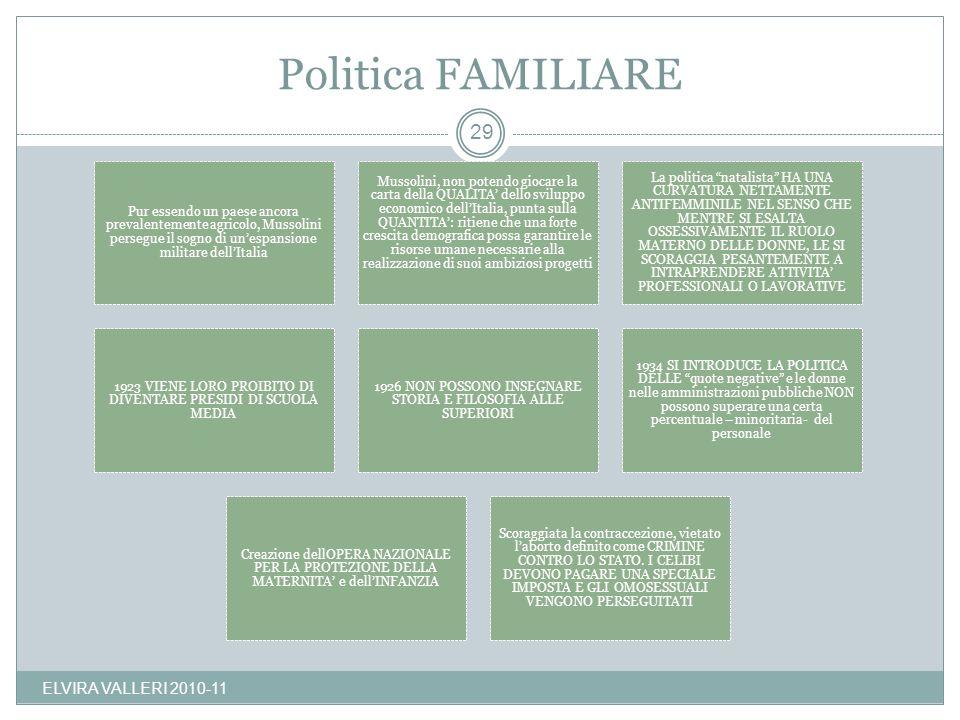 Politica FAMILIARE ELVIRA VALLERI 2010-11