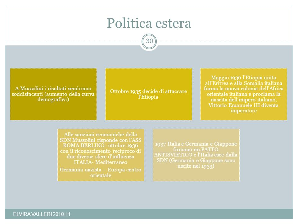 Politica estera ELVIRA VALLERI 2010-11