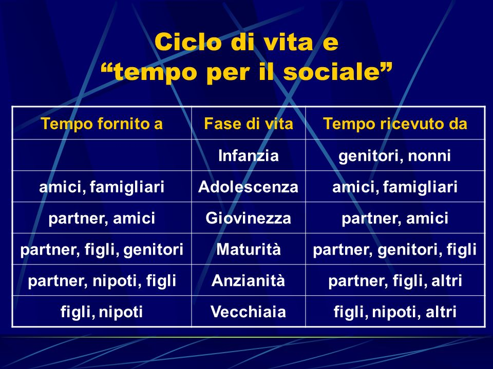 Ciclo di vita e tempo per il sociale