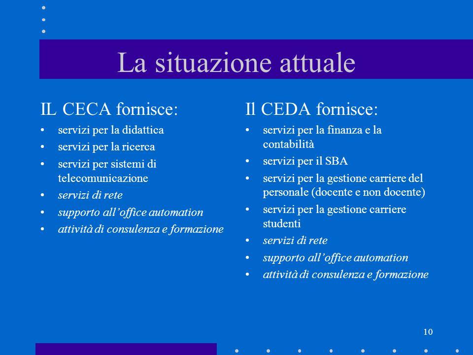 La situazione attuale IL CECA fornisce: Il CEDA fornisce: