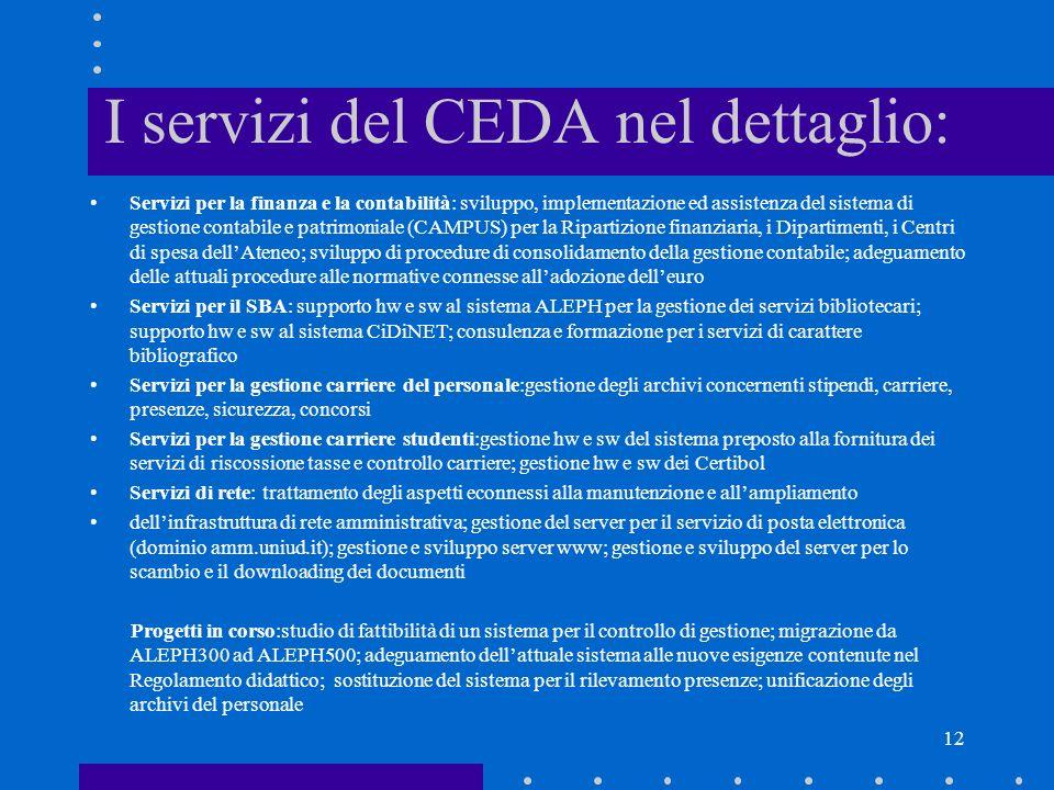 I servizi del CEDA nel dettaglio: