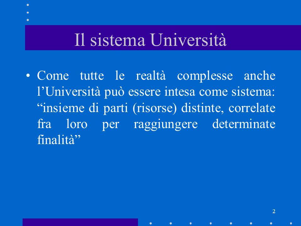 Il sistema Università
