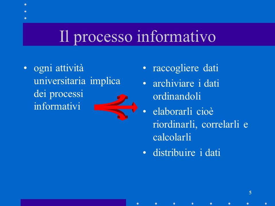 Il processo informativo