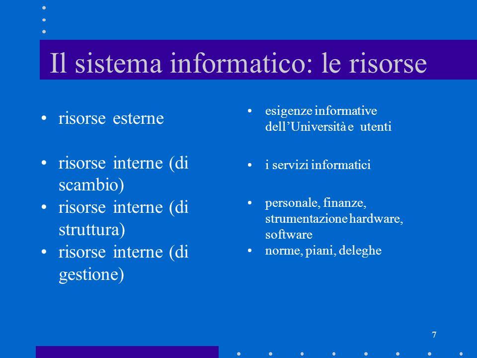 Il sistema informatico: le risorse