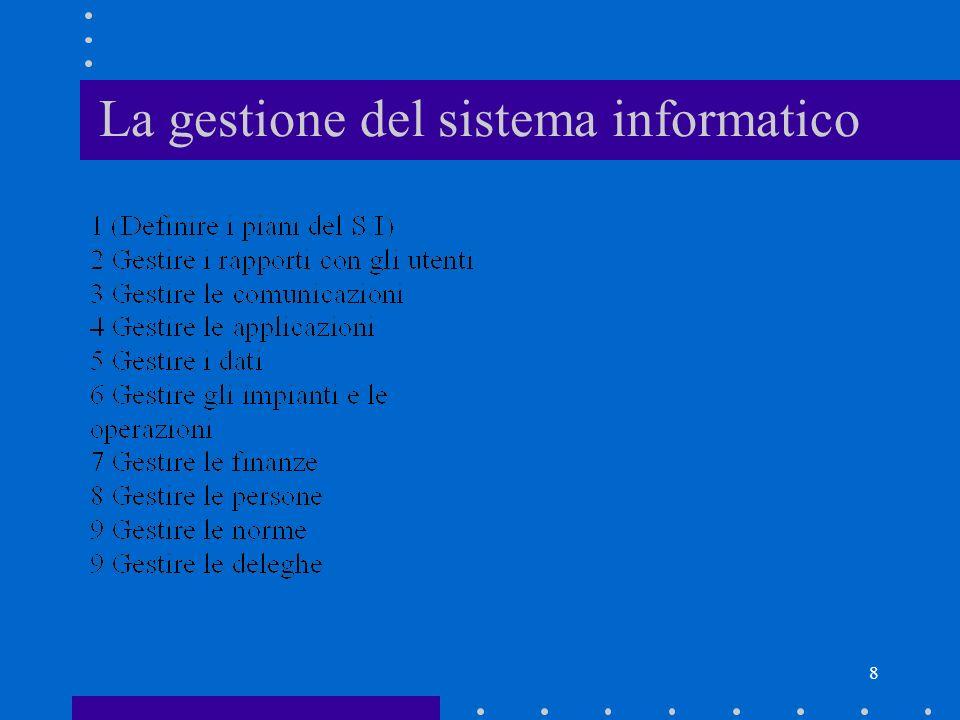 La gestione del sistema informatico