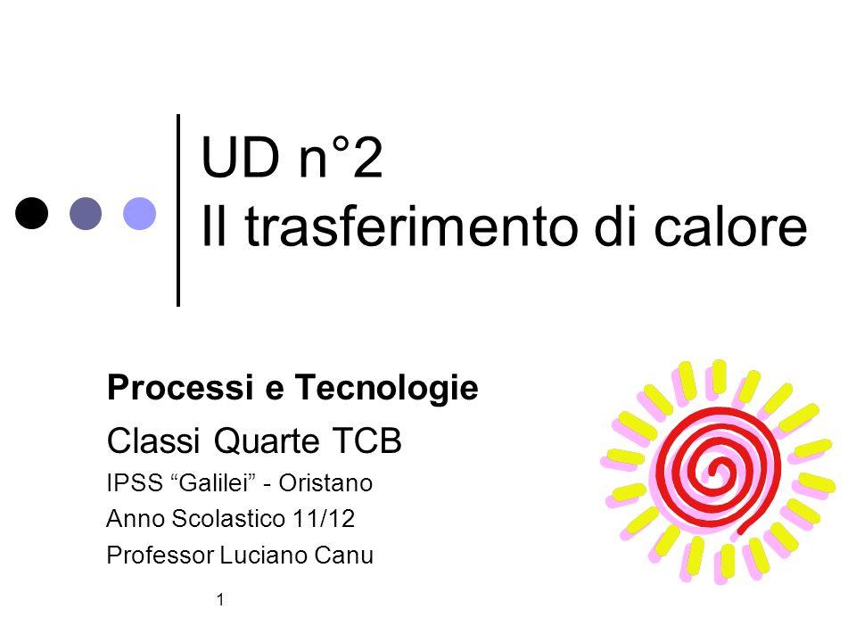 UD n°2 Il trasferimento di calore