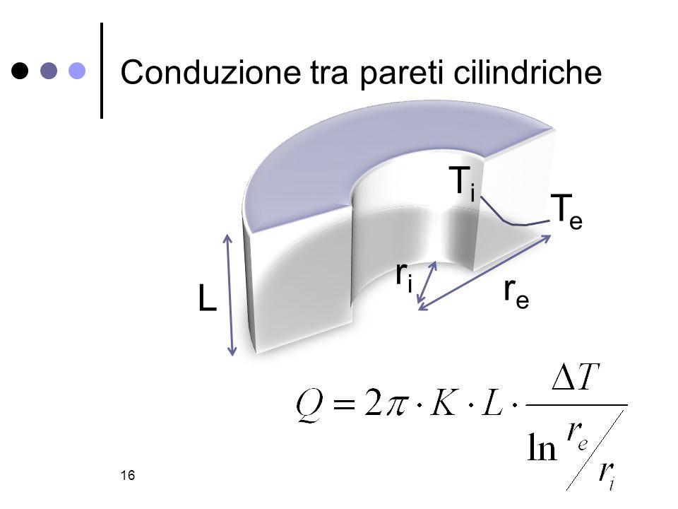 Conduzione tra pareti cilindriche