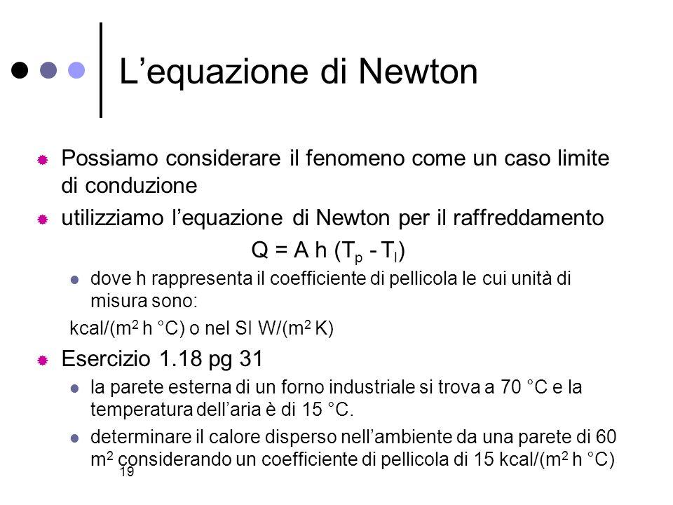 L'equazione di Newton Possiamo considerare il fenomeno come un caso limite di conduzione. utilizziamo l'equazione di Newton per il raffreddamento.
