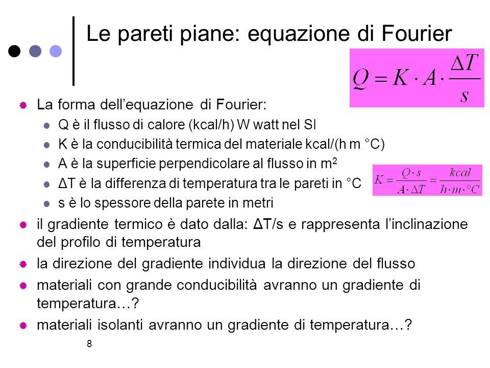 Le pareti piane: equazione di Fourier