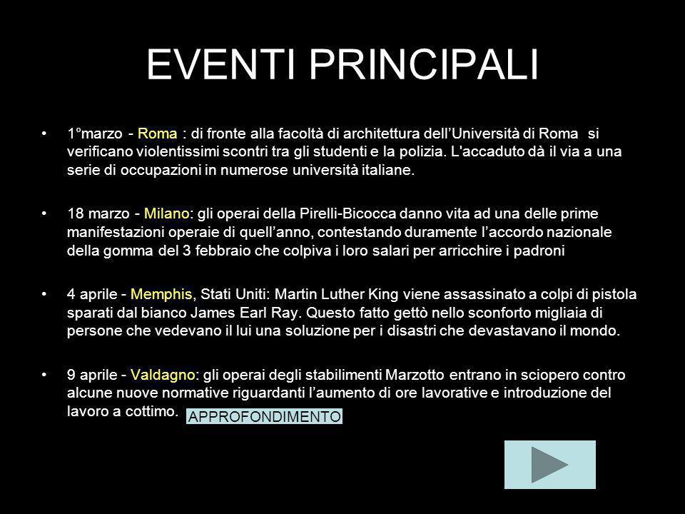 EVENTI PRINCIPALI