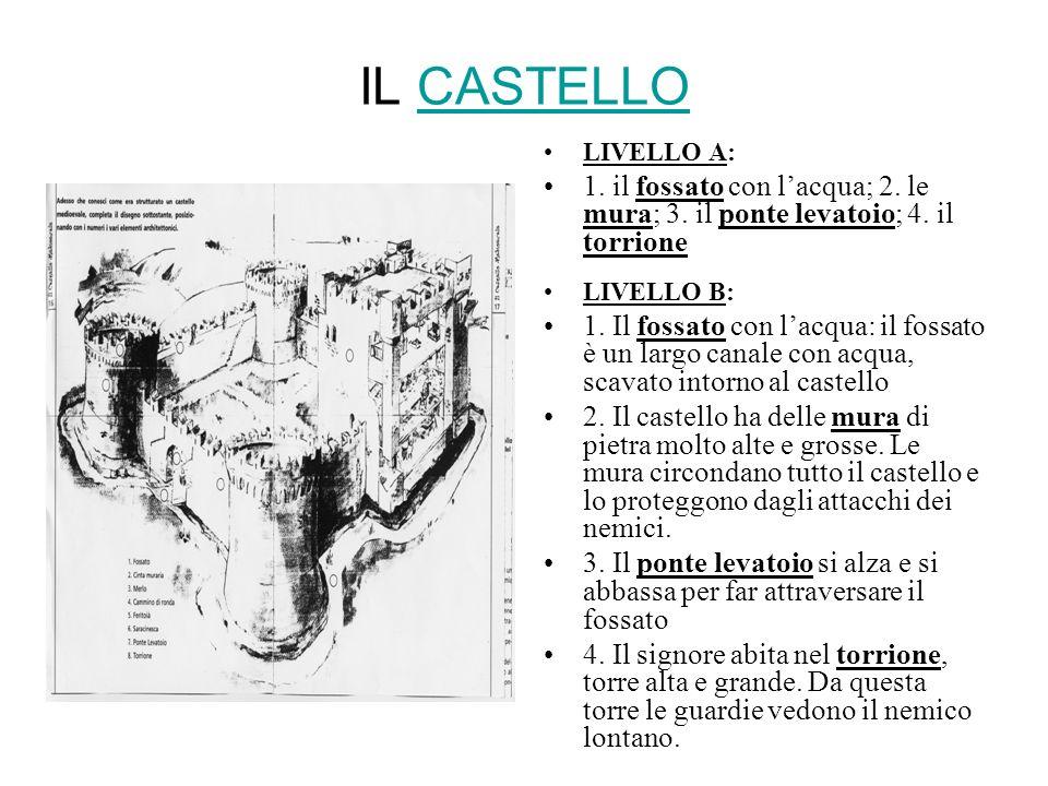 IL CASTELLO LIVELLO A: 1. il fossato con l'acqua; 2. le mura; 3. il ponte levatoio; 4. il torrione.