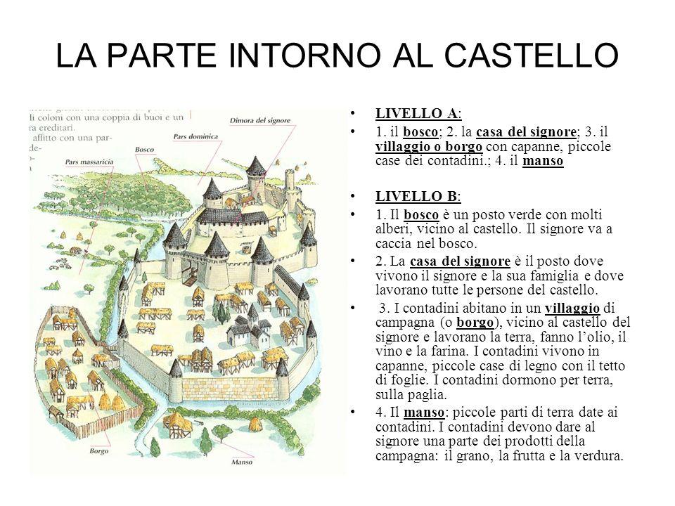 LA PARTE INTORNO AL CASTELLO