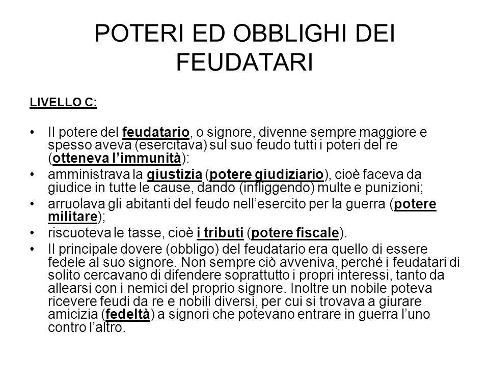 POTERI ED OBBLIGHI DEI FEUDATARI