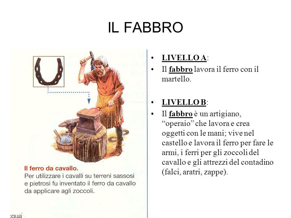 IL FABBRO LIVELLO A: Il fabbro lavora il ferro con il martello.