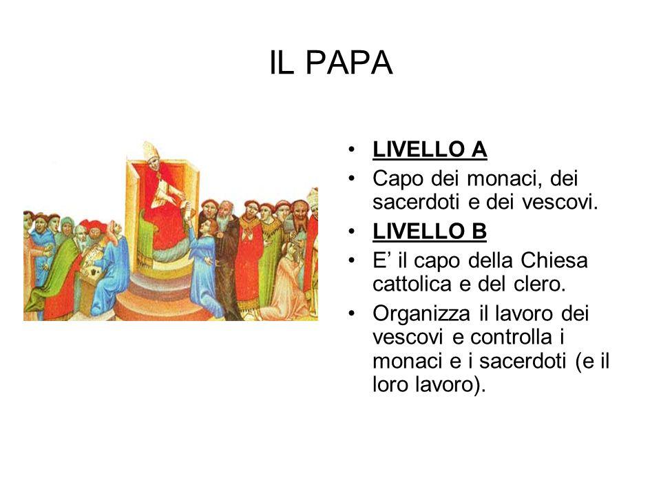 IL PAPA LIVELLO A Capo dei monaci, dei sacerdoti e dei vescovi.