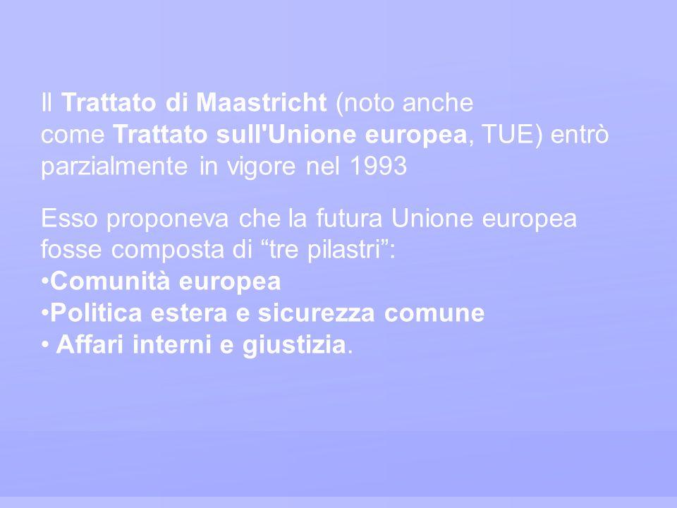 Il Trattato di Maastricht (noto anche come Trattato sull Unione europea, TUE) entrò parzialmente in vigore nel 1993