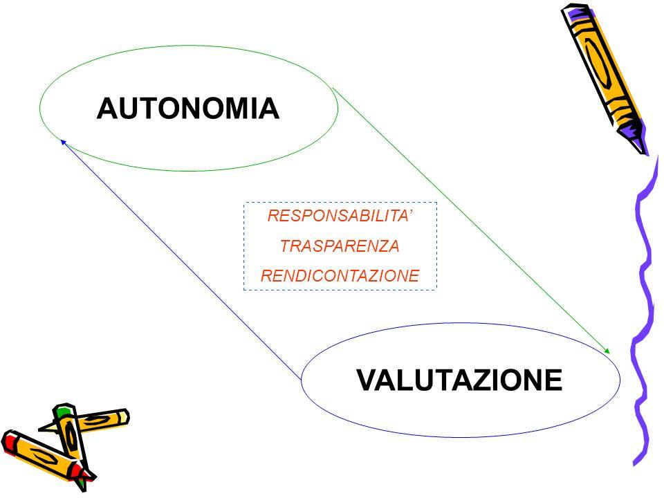 AUTONOMIA VALUTAZIONE