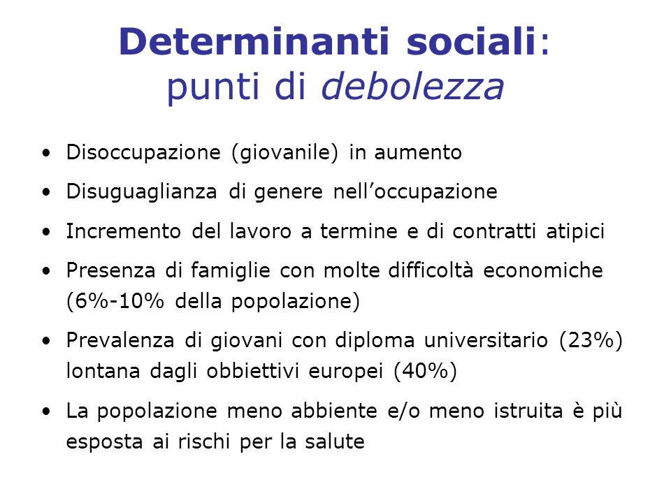 Determinanti sociali: punti di debolezza