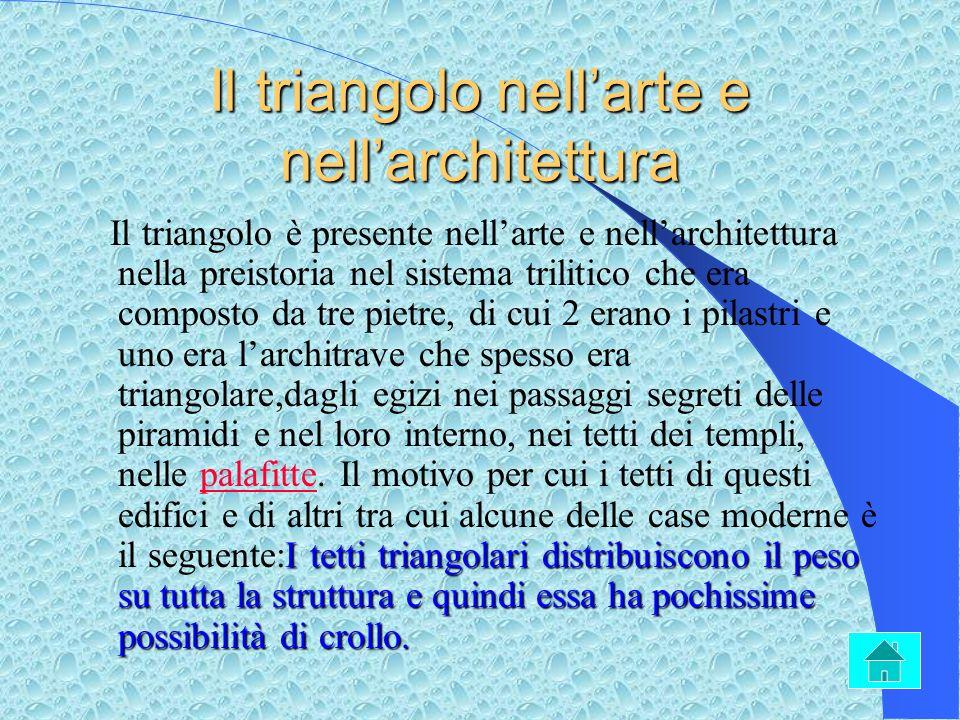 Il triangolo nell'arte e nell'architettura