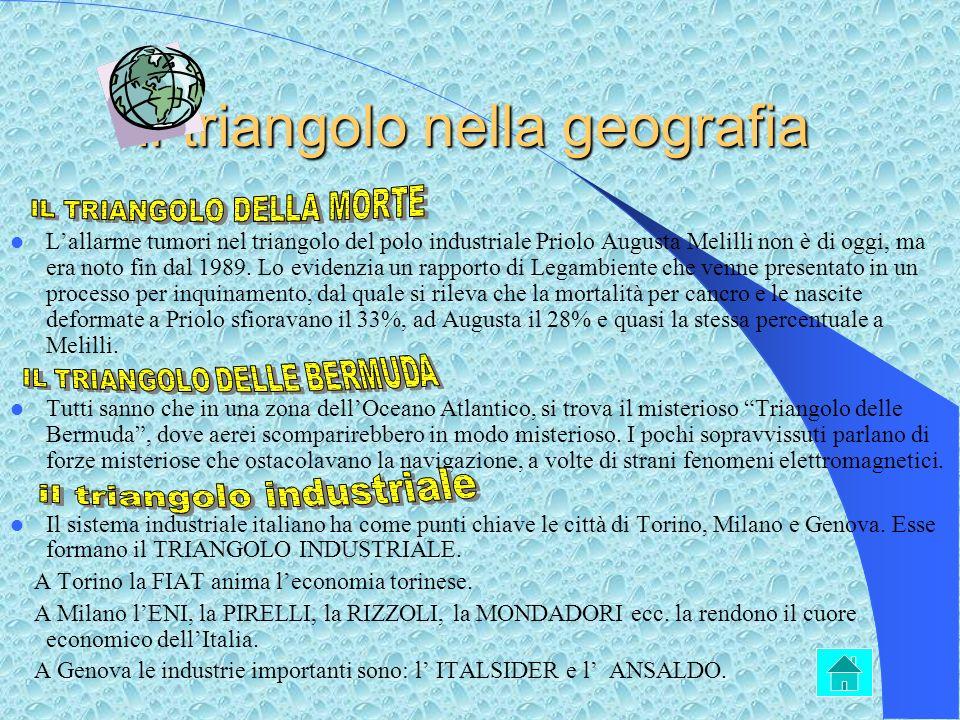 Il triangolo nella geografia
